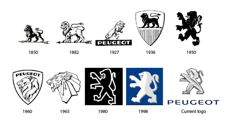 εξέλιξη των logo της peugeot